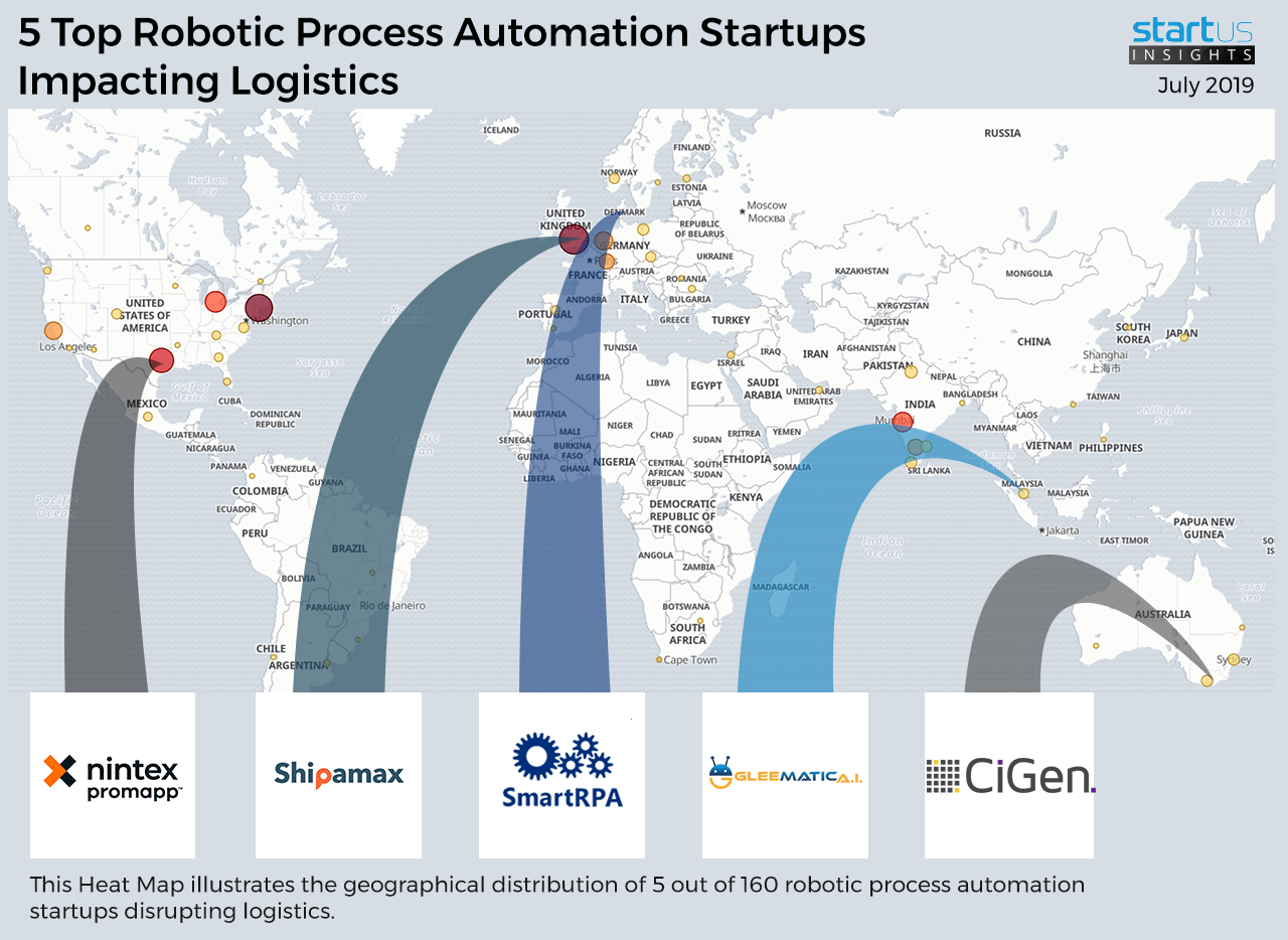 The Birth and Growth of RPA in the Freight Forwarding Industry